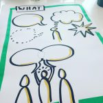 Training met graphic facilitation